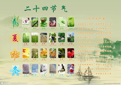 七律·廿四节气农事农谚组诗 - 莺游客主 - 莺游客、莺游主