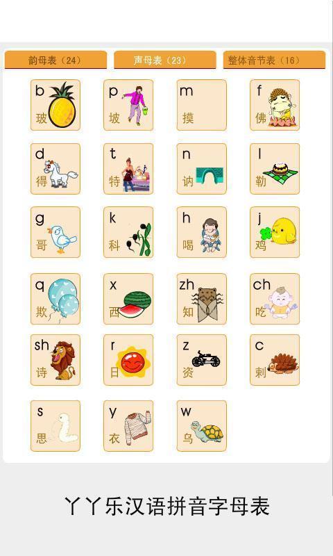 玩生產應用App|拼音字母表免費|APP試玩
