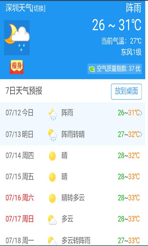 15天天气预报-应用截图