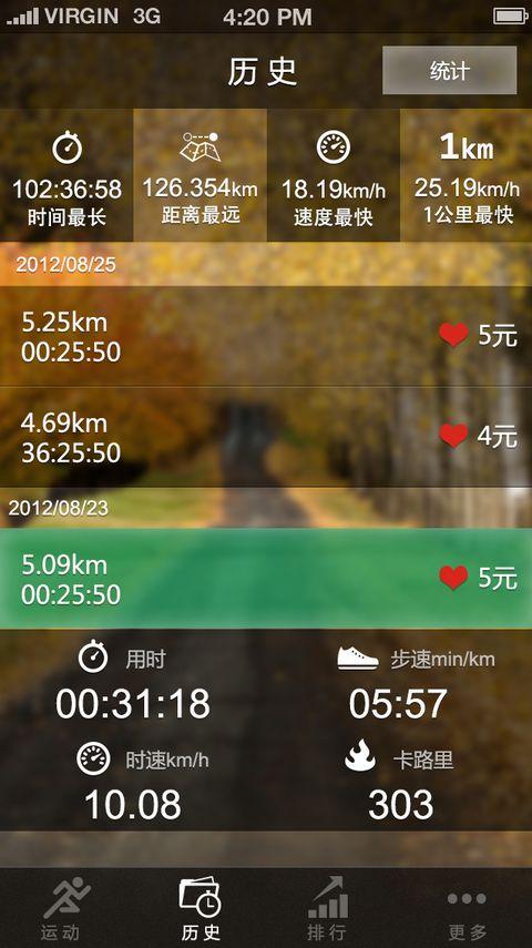 爱跑 玩生活App免費 玩APPs